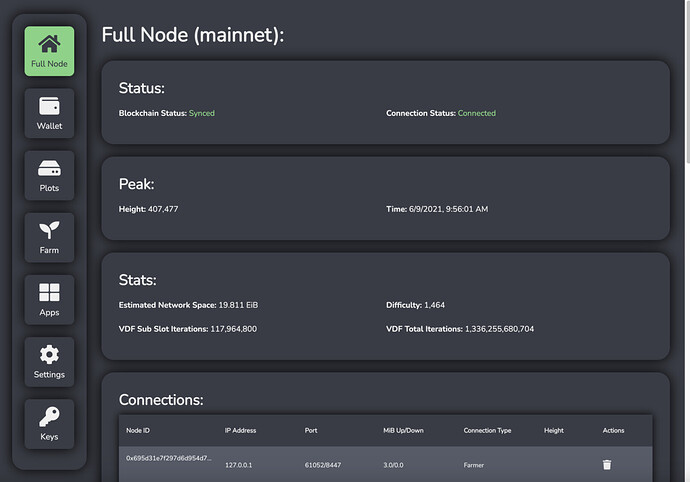 Image of Full Node Page