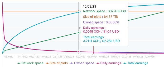 Screenshot 2021-06-03 at 10.45.20